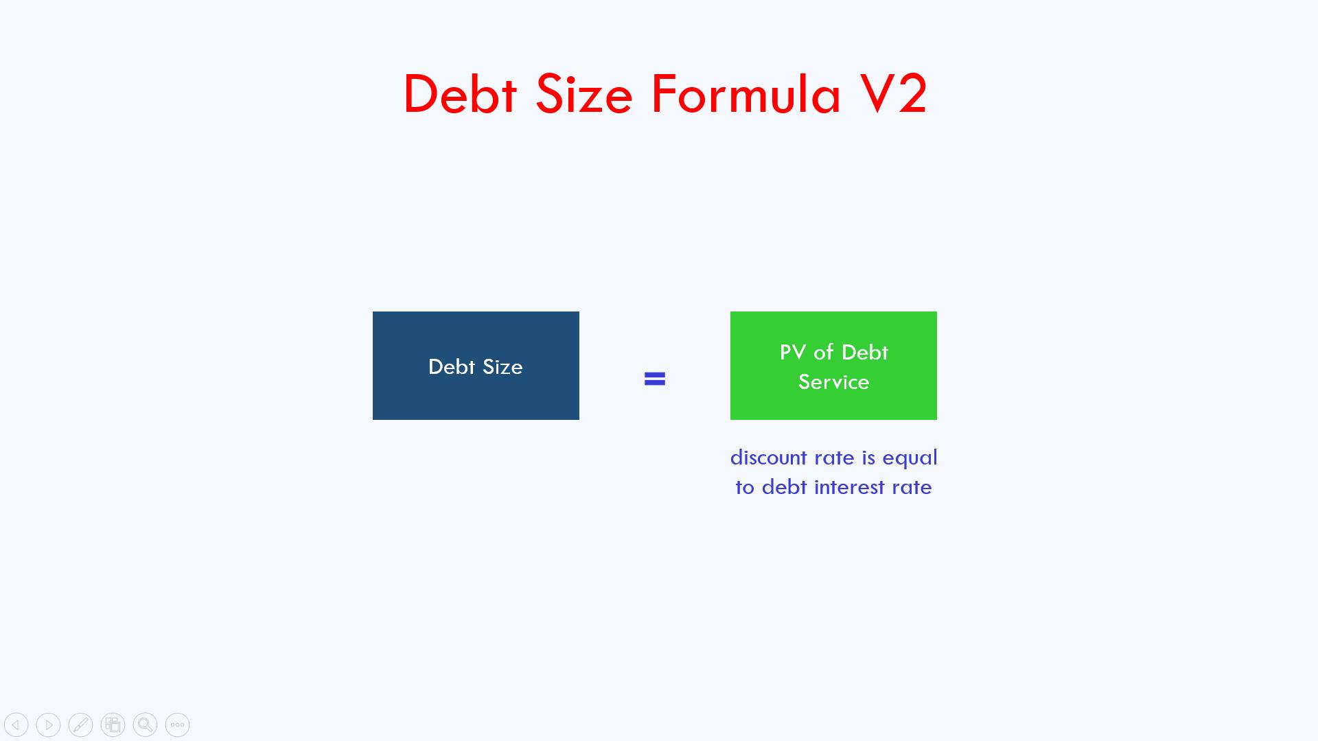 debt sizing formula 2