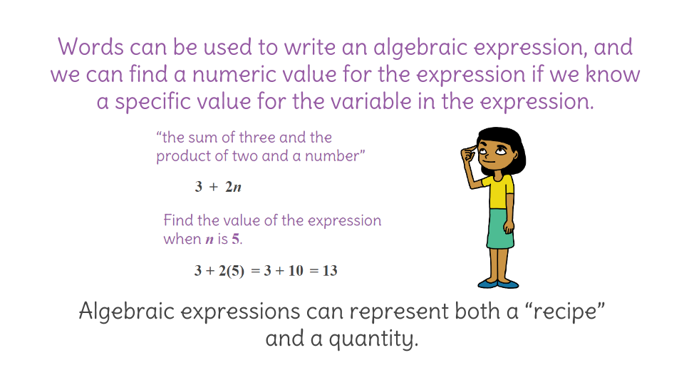 algebra essay question Further study - links to other essential question pages english — language arts springboard® from the college board presents curriculum maps with essential questions for english/language arts for middle and high school levels (grades 6-12.