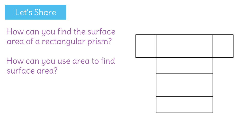 Find the surface area of a rectangular prism by finding the area – Surface Area of Rectangular Prism Worksheet