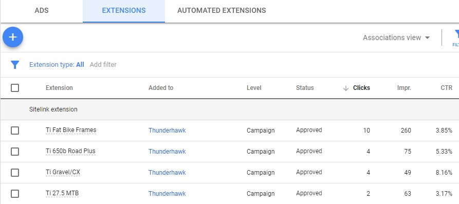 Google Ads Tips and Tricks Ad Extensions