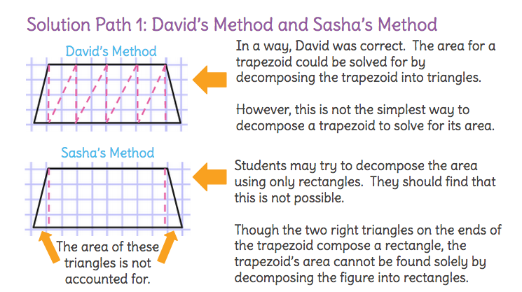Solve for the area of a trapezoid by decomposing it into when combining both sashas and davids methods we find the simplest way to decompose a trapezoid and solve for its area ccuart Choice Image