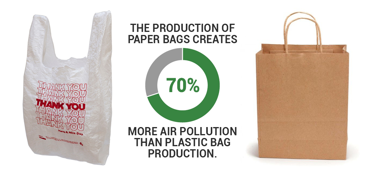 Paper Bags Are NOT Better Than Plastic