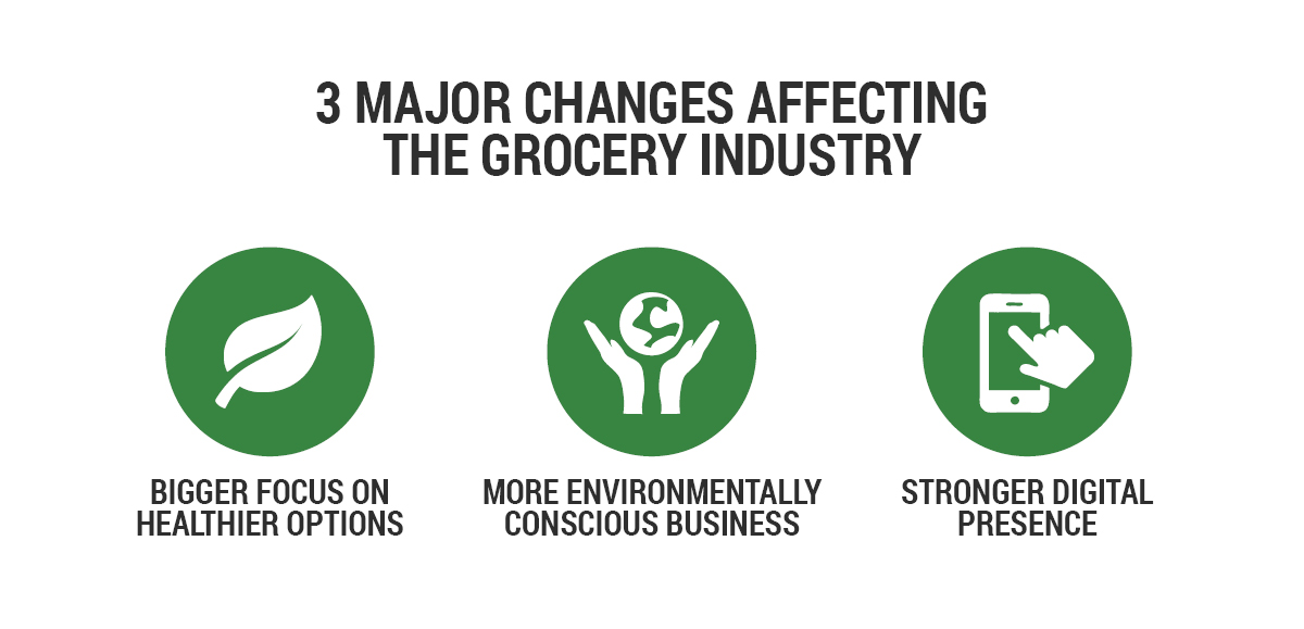 3 Major Changes Affecting the Grocery Industry