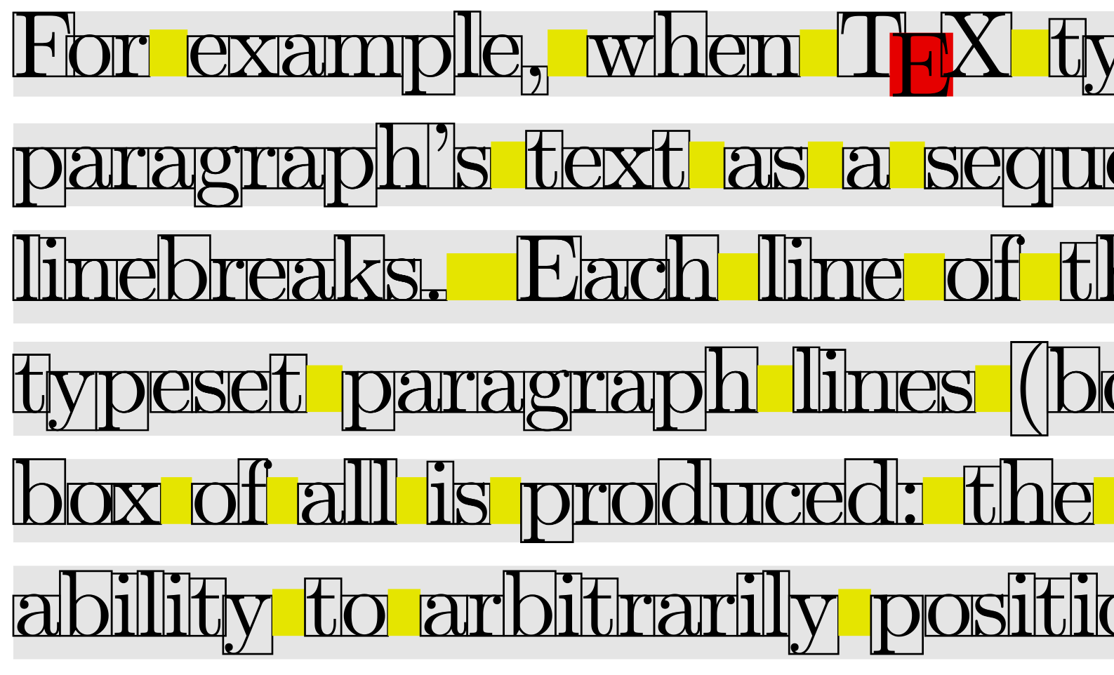 parsed paragraph showing boxes and glue