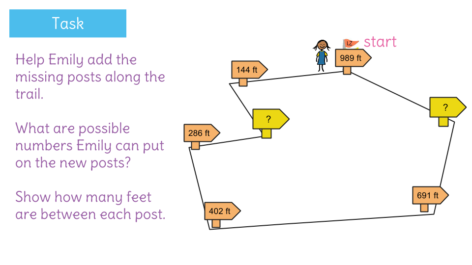 Solve word problems to find perimeter of irregular polygons by view resource copy resource id ccuart Image collections