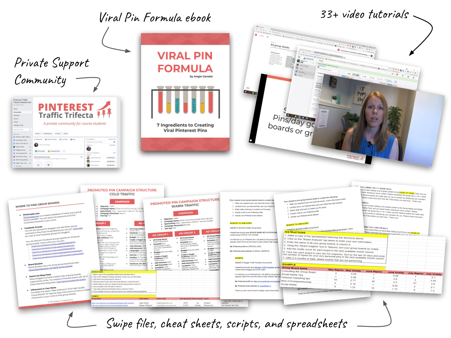 Explode Your Traffic With The Pinterest Trifecta Angiegensl Pin Leds In Parallel On Over 149 Worth Of Bonuses