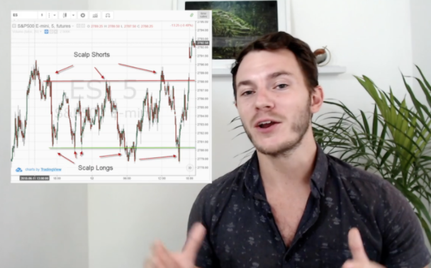 DAYTRADE FOR QUICK PROFITS