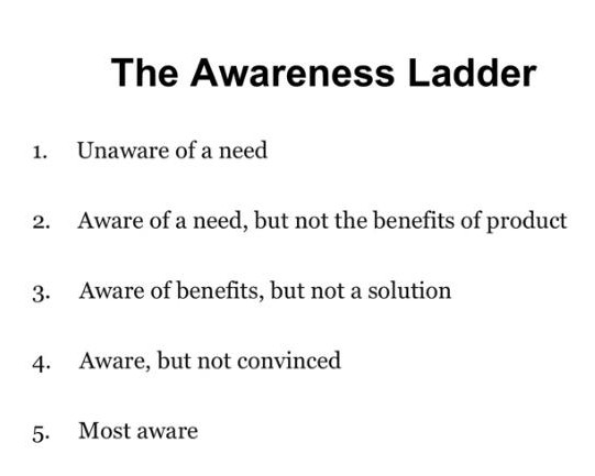 AWARENESS LADDER