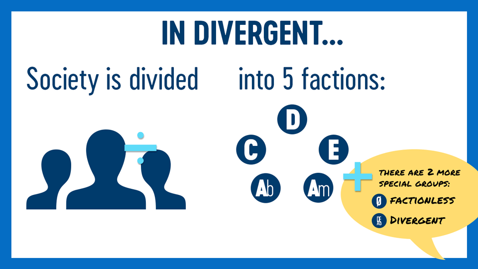 The faction system in DIVERGENT