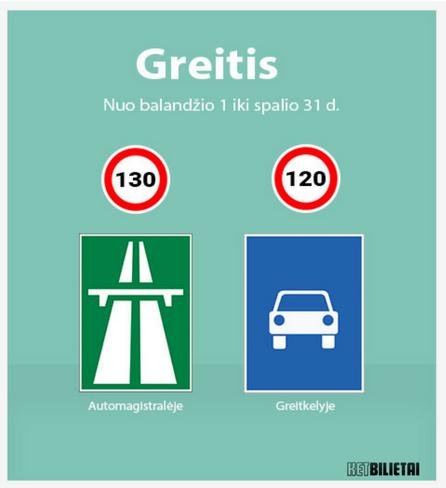 Greitis vasara automagistrale greitkelis nuo balandzio 1