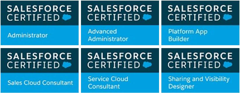 Salesforce.com Certified Administrator Course & Salesforce.com