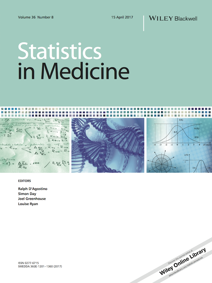 Template for submissions to Statistics in Medicine