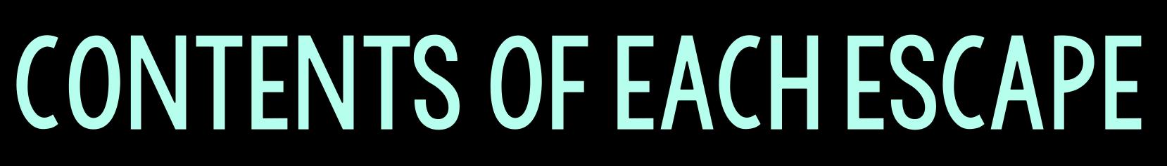 Math Escapes Membership | Lindsay Perro Inc.
