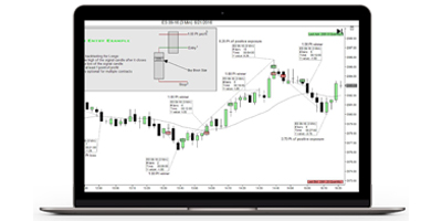 Block Trades Indicator