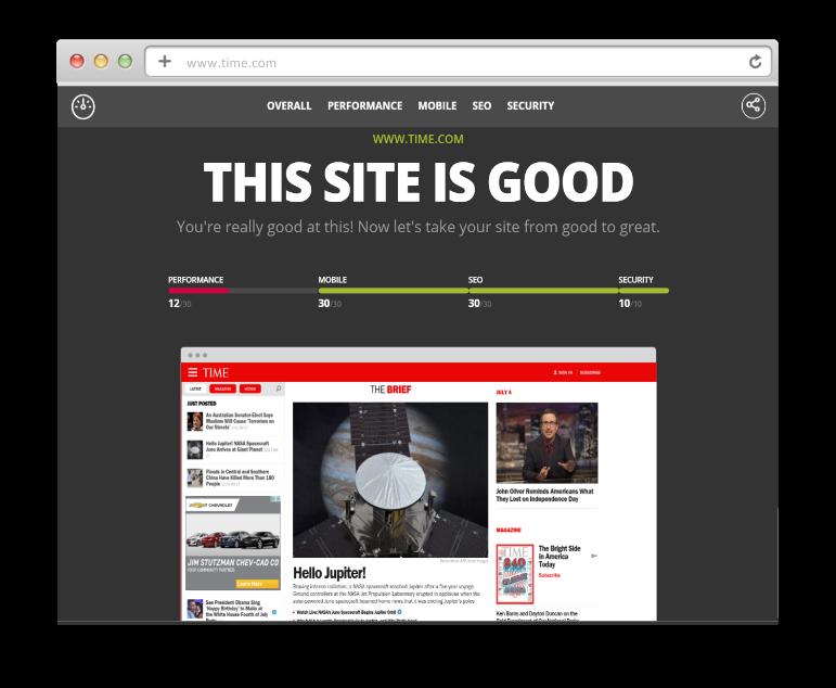 Times website grading