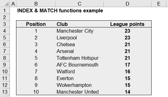 INDEX & MATCH Excel function example image