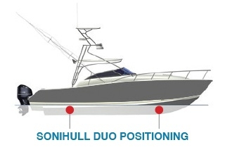 Sonihull Duo Positioning on power boat