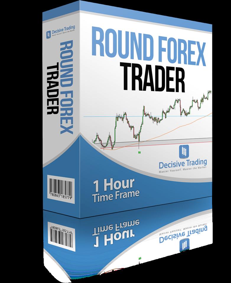 Forex roundup