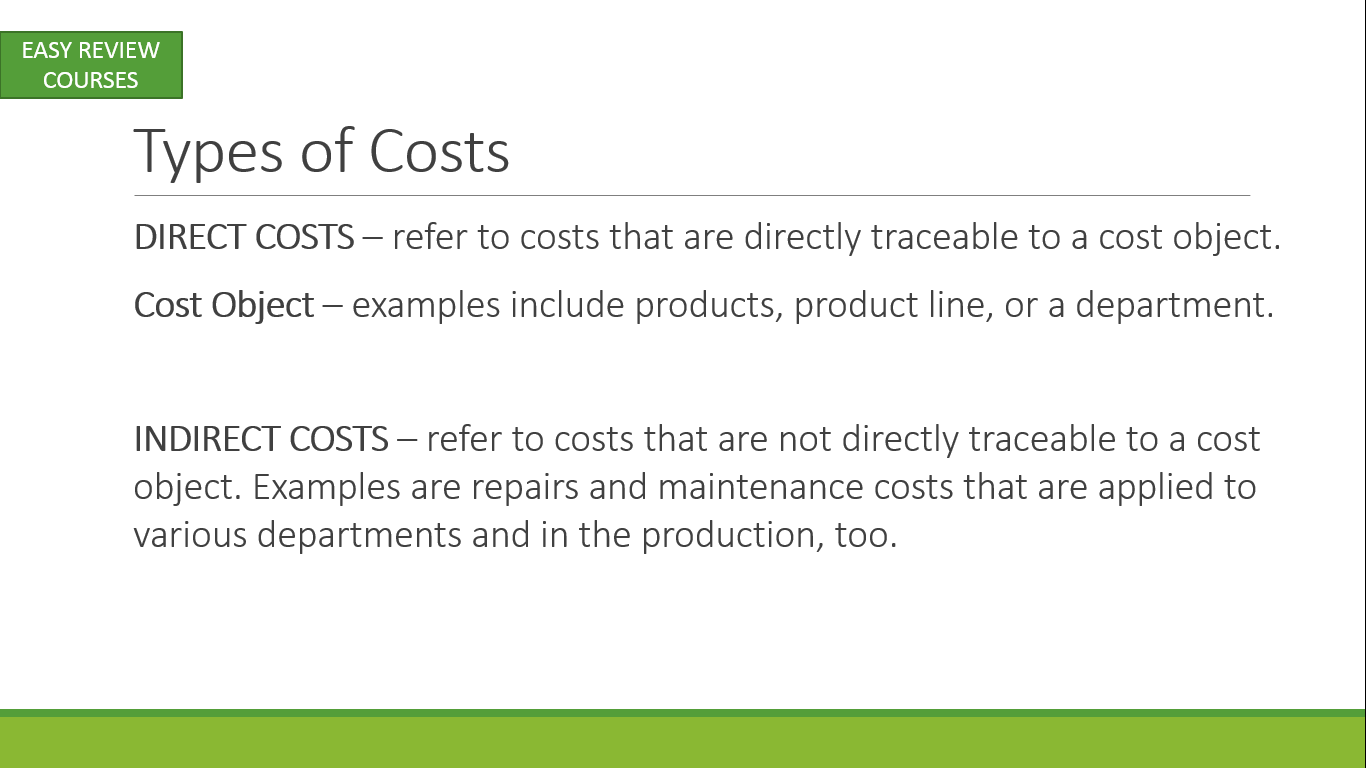 Types Of Costs Easy Review Courses