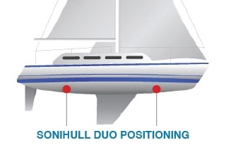 Sonihull Duo Positioning on a sailboat