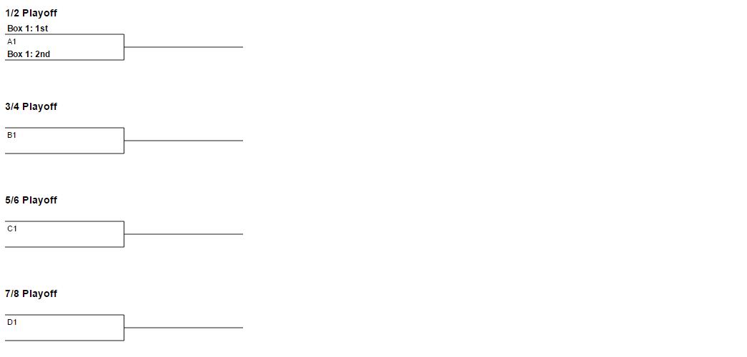 SportyHQ Help: Draw Types