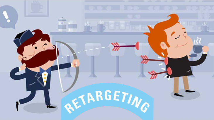 Complete Retargeting Master Class (Adwords, Facebook, Twitter +)