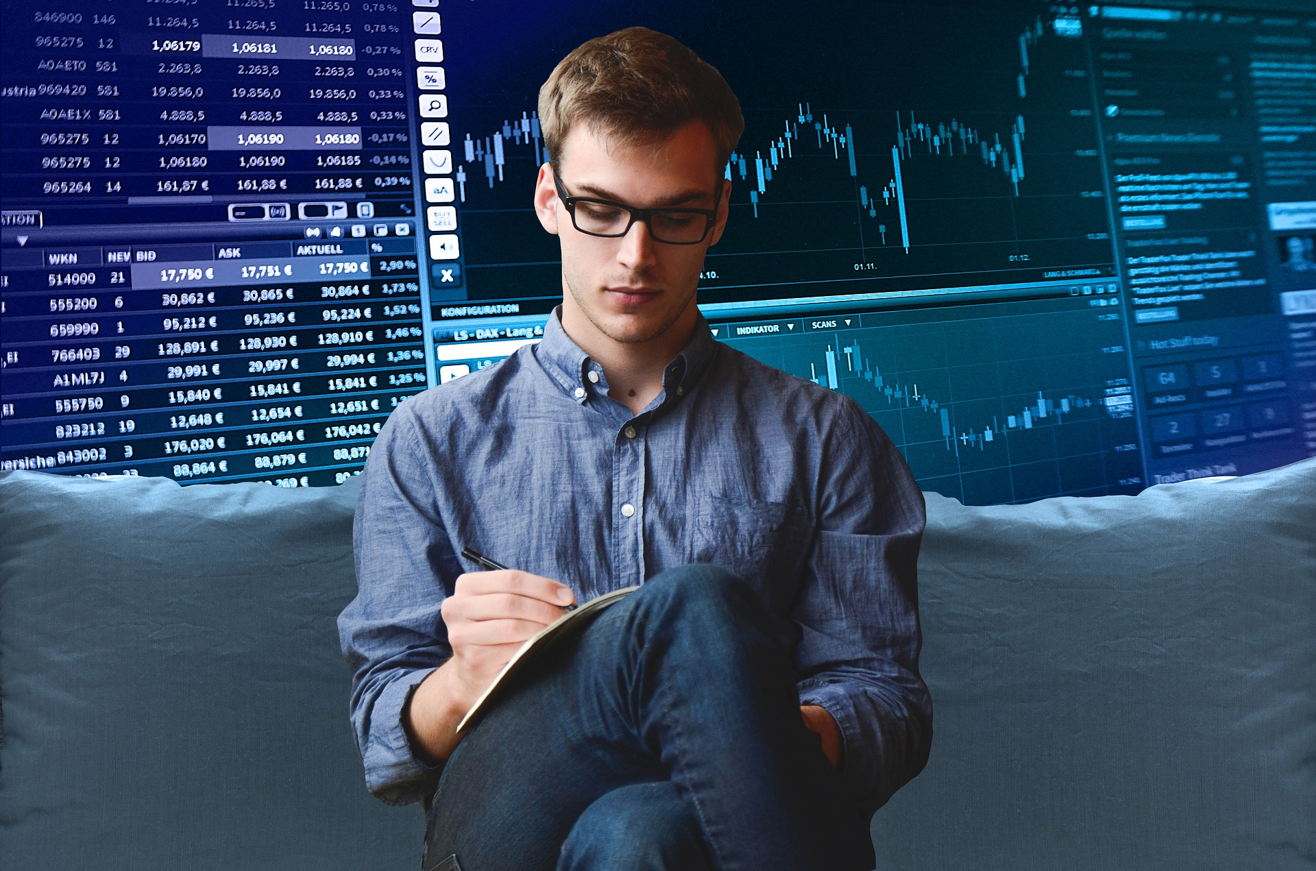 Gain confidence trading online CFD
