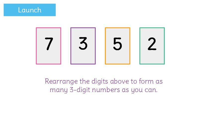 Compare two three-digit numbers by ordering numbers and using ...