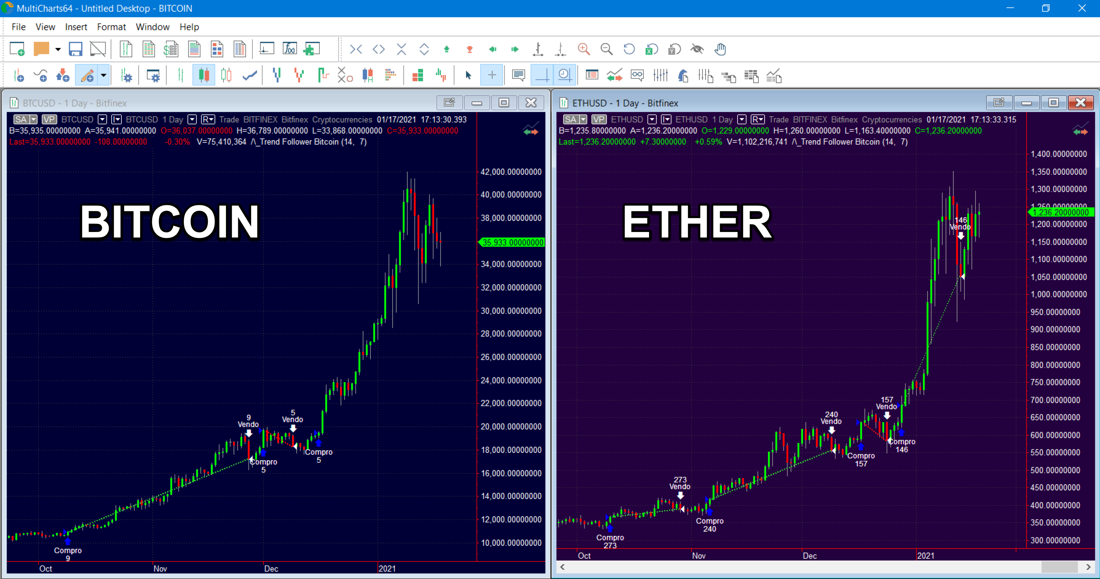 scalping forex 5 minuti come codificare per il trading di bitcoin