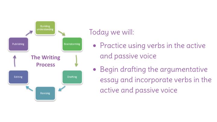 Help with essays passive voice