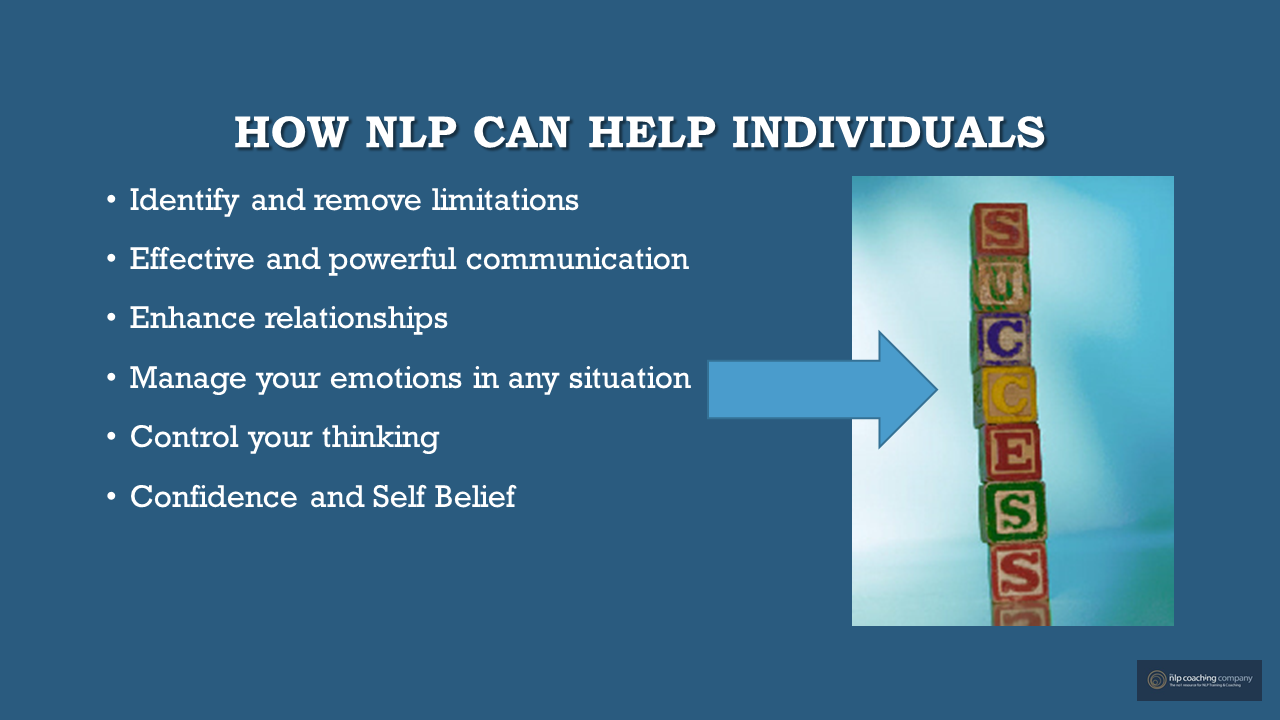 How NLP can help you? | Life Practice Online Coaching ...