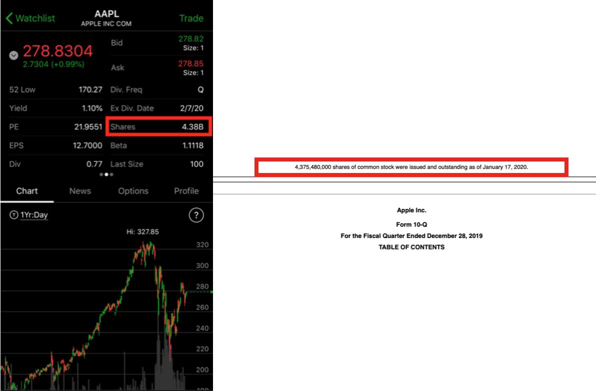 shares outstanding vs float for stock trading