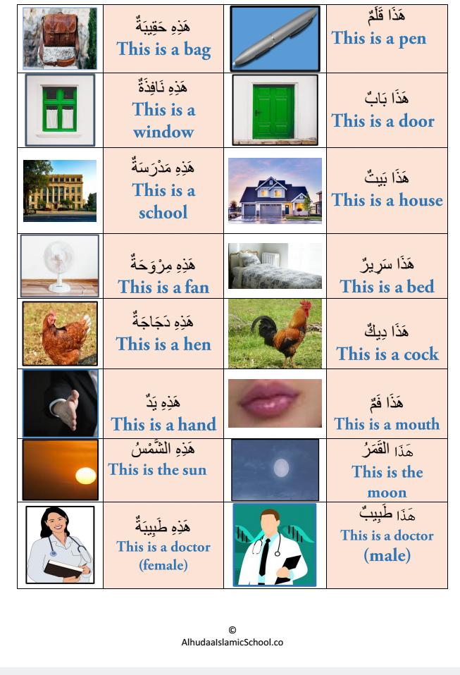 Demonstrative pronouns in the Arabic language