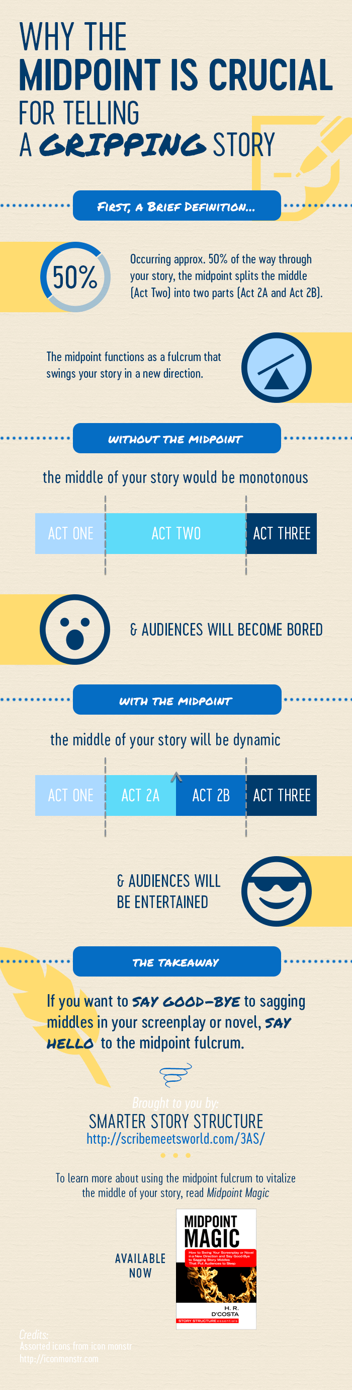 Why the midpoint is crucial for telling a gripping story [infographic]: With the midpoint fulcrum, the middle of your story will be dynamic—and audiences will be entertained. Brought to you by: SMARTER STORY STRUCTURE, http://scribemeetsworld.com/3AS/