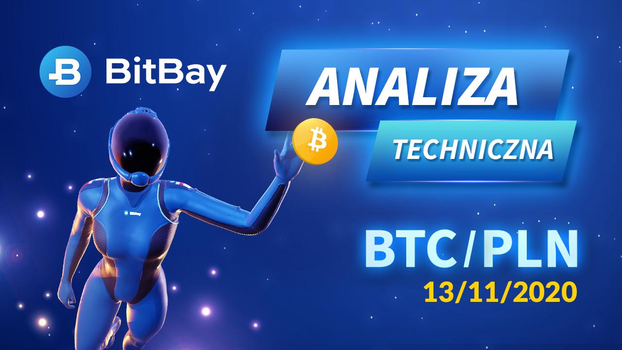 Analiza techniczna - BTC/PLN 13/11/2020