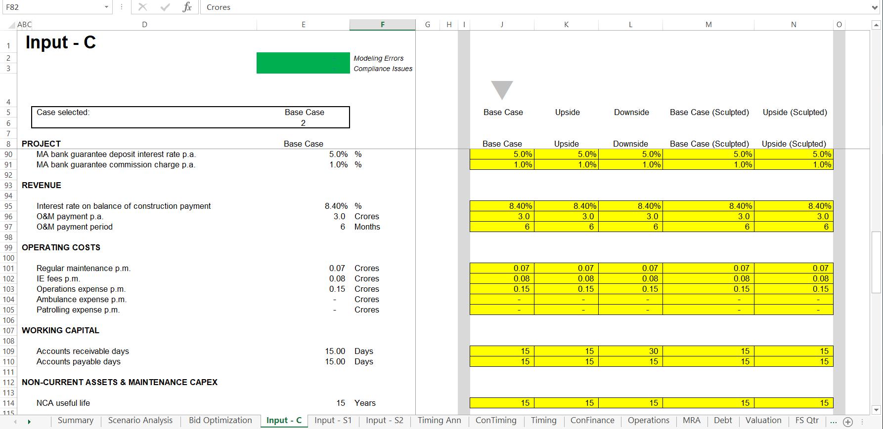 Input sheet in financial model