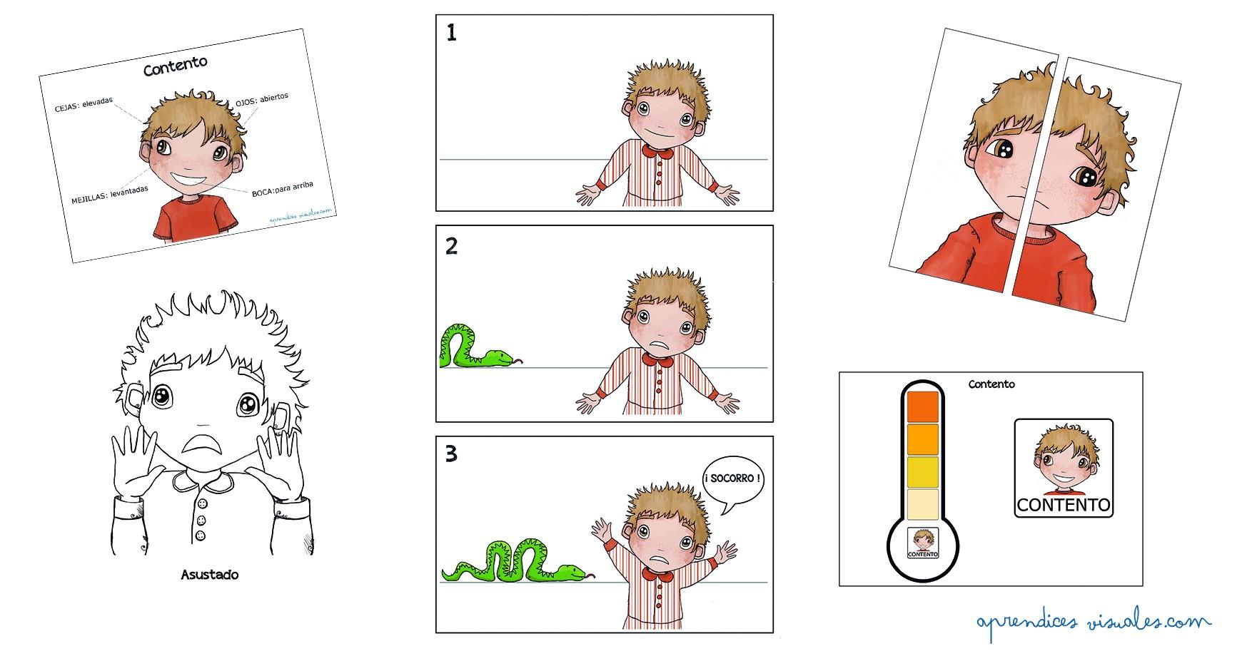 Emociones Básicas Con José Aprende Aprendices Visuales