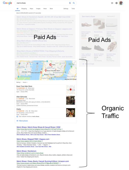 SEO vs. Paid Ads on Google search results