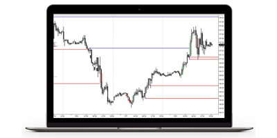 Price Magnet Trading System