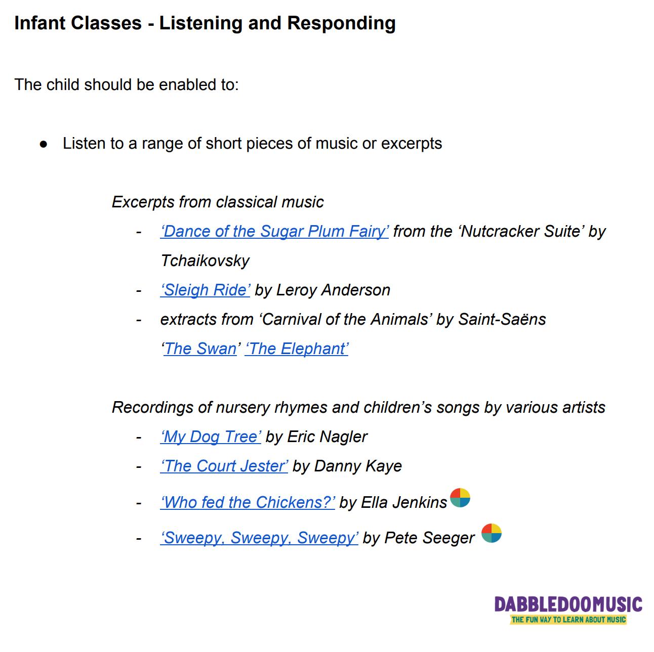 Listening and Responding - Irish Primary Music Curriculum