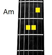 The G Chord - Beginner's Blues Keys