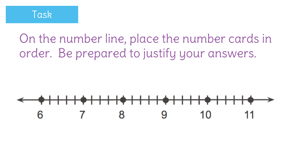 Compare the values of irrational numbers on a number line by – Comparing Rational Numbers Worksheet