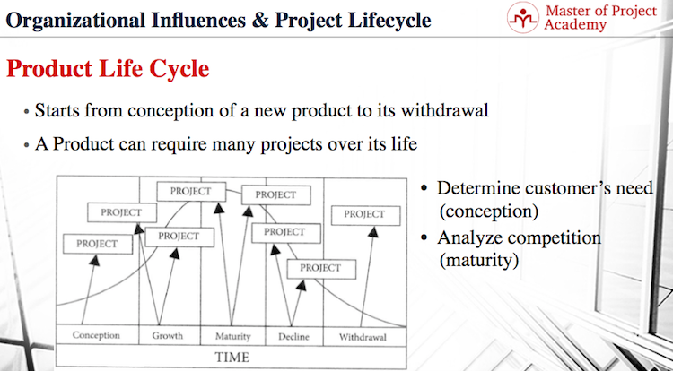 product life cycle project life cycle