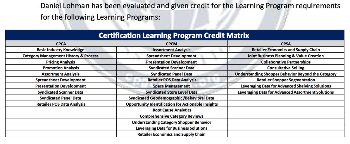 CPSA Skill chart