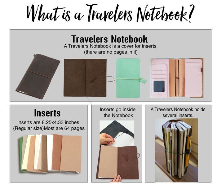 graphic about Midori Traveler's Notebook Printable Inserts named Proverbs 31 Bible Magazine Cl BibleJournalLove